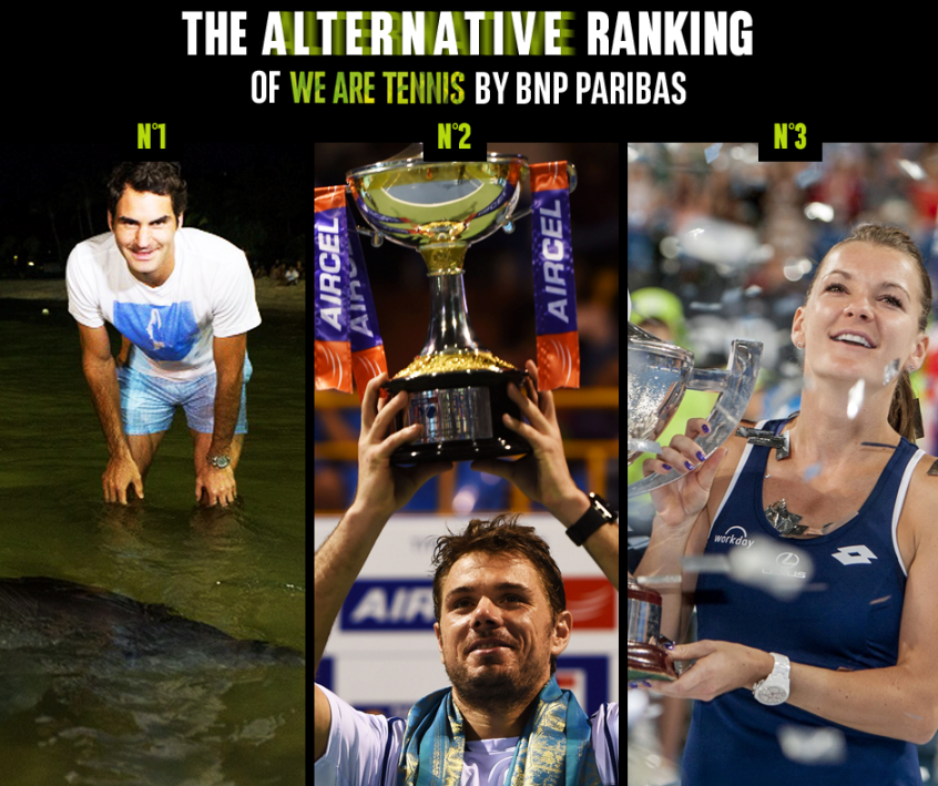 Alternative ranking