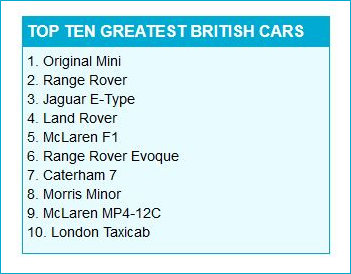 Voted best ever car