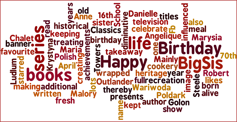 Marysia's 70th Birthday Wordle