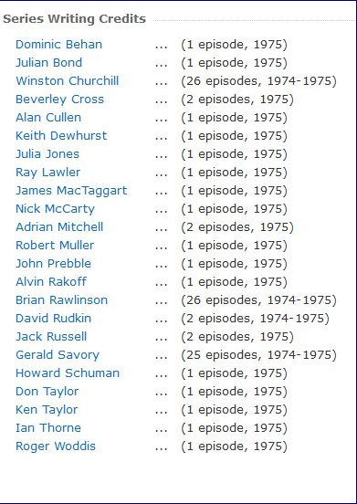 Churchill's People Series writing credits