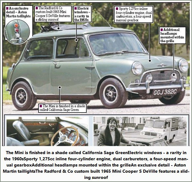 Article featuring Paul McCartney and his Classic Mini