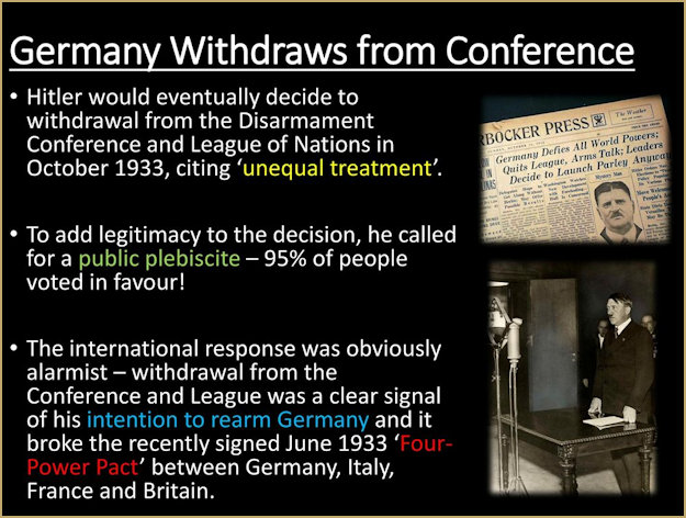 Keague of Nations chronology of Germany's withdrawal