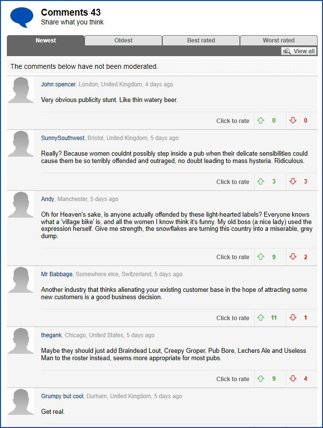 Comments made on Daily Mail article