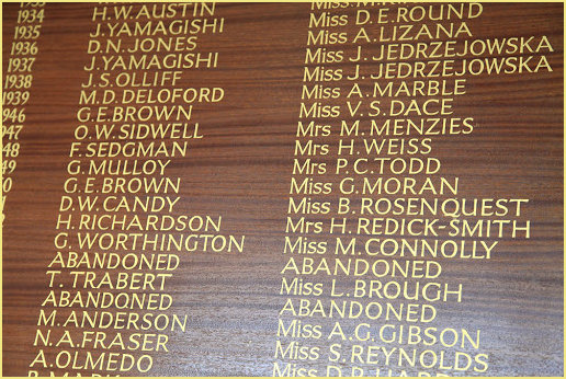 The Beckenham Roll of Honour Board